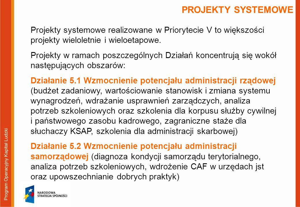 PROJEKTY SYSTEMOWE Projekty systemowe realizowane w Priorytecie V to większości projekty wieloletnie i wieloetapowe.