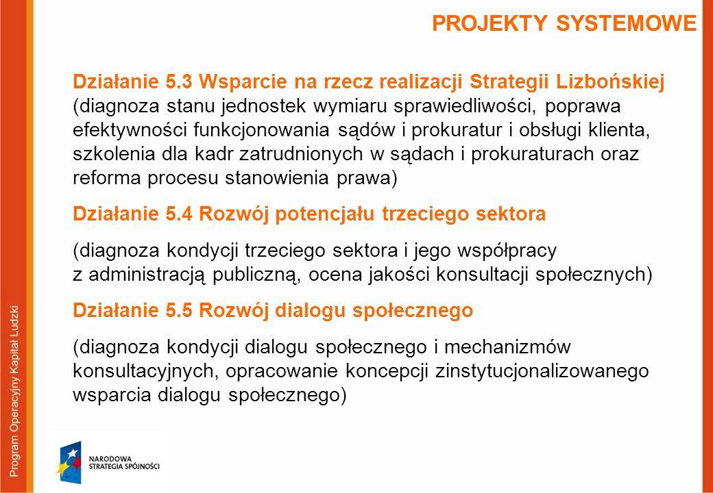 PROJEKTY SYSTEMOWE Działanie 5.3 Wsparcie na rzecz realizacji Strategii Lizbońskiej (diagnoza stanu jednostek wymiaru sprawiedliwości, poprawa efektywności funkcjonowania sądów i prokuratur i obsługi klienta, szkolenia dla kadr zatrudnionych w sądach i prokuraturach oraz reforma procesu stanowienia prawa) Działanie 5.4 Rozwój potencjału trzeciego sektora (diagnoza kondycji trzeciego sektora i jego współpracy z administracją publiczną, ocena jakości konsultacji społecznych) Działanie 5.5 Rozwój dialogu społecznego (diagnoza kondycji dialogu społecznego i mechanizmów konsultacyjnych, opracowanie koncepcji zinstytucjonalizowanego wsparcia dialogu społecznego)