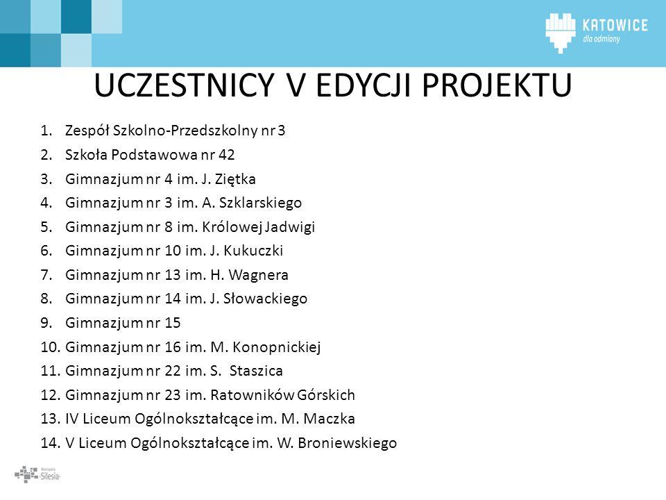 15.VI Liceum Ogólnokształcące im.J. Długosza 16. Zespół Szkół Specjalnych Nr 9 17.