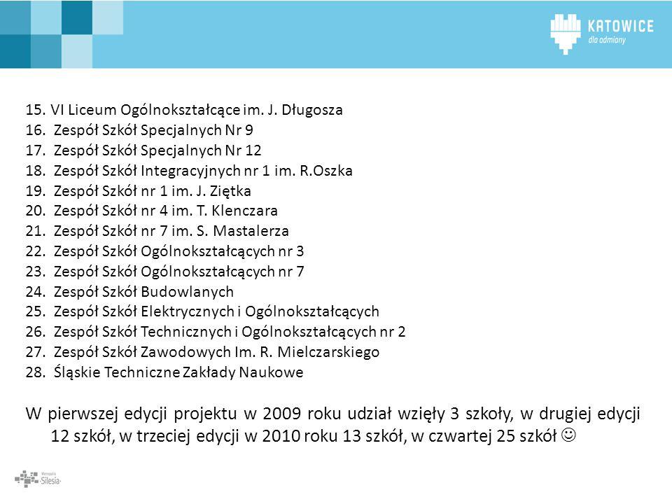 REALIZACJA PROJEKTU Integracyjny Rajd po Beskidach 23.10.2012 r.