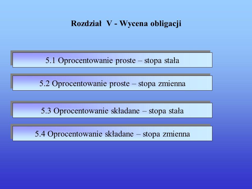 5.4 Oprocentowanie składane – stopa zmienna 5.3 Oprocentowanie składane – stopa stała 5.2 Oprocentowanie proste – stopa zmienna Rozdział V - Wycena ob