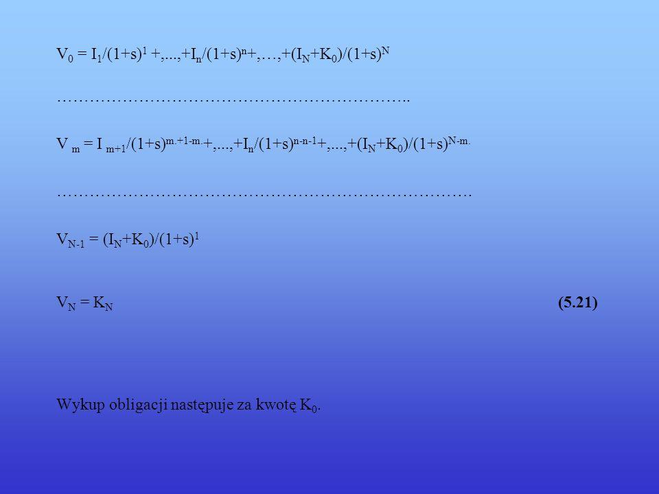 V 0 = I 1 /(1+s) 1 +,...,+I n /(1+s) n +,…,+(I N +K 0 )/(1+s) N ……………………………………………………….. V m = I m+1 /(1+s) m.+1-m. +,...,+I n /(1+s) n-n-1 +,...,+(I N