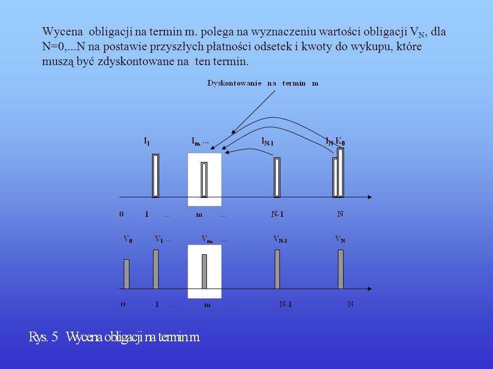 5.3 Oprocentowanie składane – stopa stała Stopa dochodu do wykupu Załóżmy, że dane są: K 0 – wartość nominalna N- liczba okresów płatności odsetek s – stopa procentowa R m – wartość rynkowa Ciąg płatności : I 1,...,I N,..., I N Należy wyznaczyć stopę dochodu obligacji x m w terminach m.=1,...,N-1.