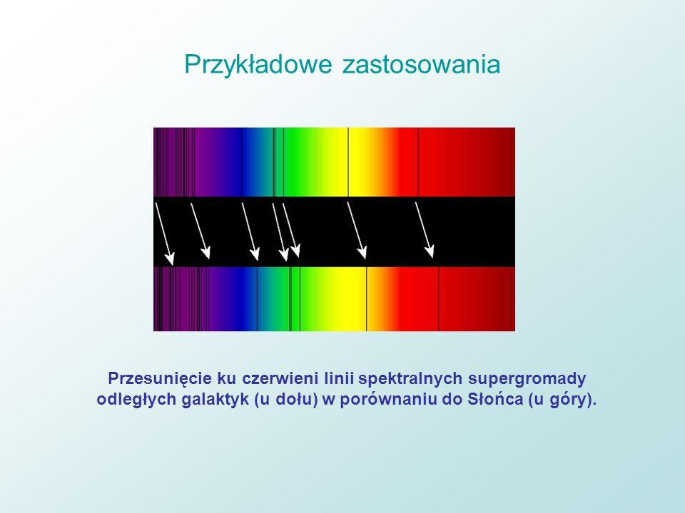 Przykładowe zastosowania Przesunięcie ku czerwieni linii spektralnych supergromady odległych galaktyk (u dołu) w porównaniu do Słońca (u góry).
