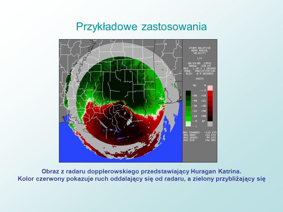 Przykładowe zastosowania Obraz z radaru dopplerowskiego przedstawiający Huragan Katrina. Kolor czerwony pokazuje ruch oddalający się od radaru, a ziel