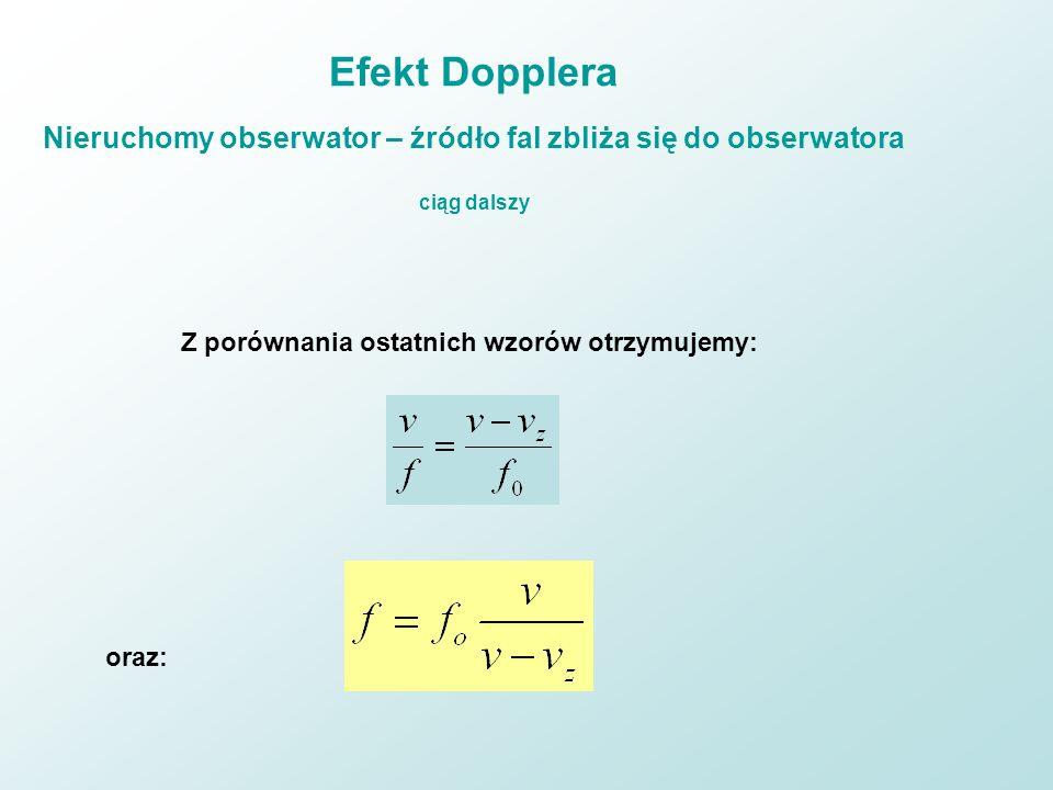 Efekt Dopplera Nieruchomy obserwator – źródło fal zbliża się do obserwatora ciąg dalszy Z porównania ostatnich wzorów otrzymujemy: oraz: