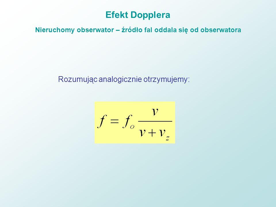 Efekt Dopplera Nieruchomy obserwator – źródło fal oddala się od obserwatora Rozumując analogicznie otrzymujemy: