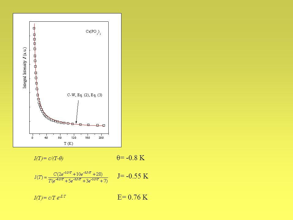 I(T)= c/T e -E/T E= 0.76 K I(T)= c/(T-θ) θ= -0.8 K J= -0.55 K