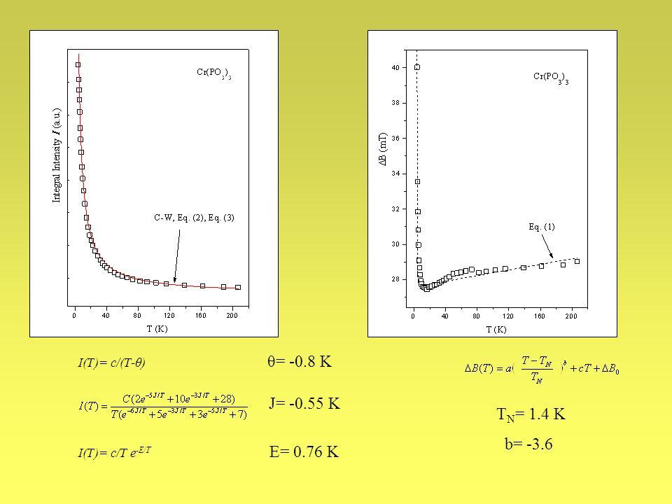 I(T)= c/T e -E/T E= 0.76 K I(T)= c/(T-θ) θ= -0.8 K J= -0.55 K T N = 1.4 K b= -3.6