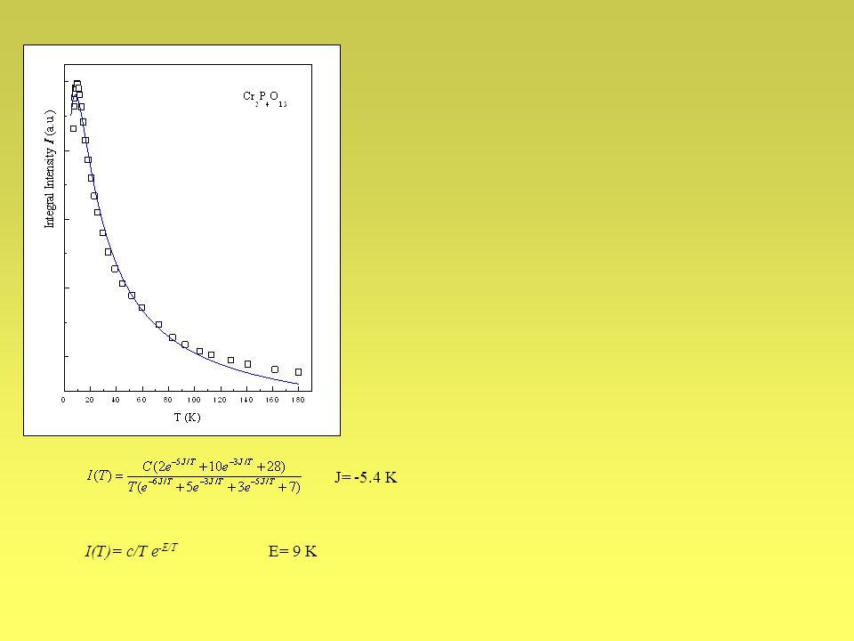 I(T)= c/T e -E/T E= 9 K J= -5.4 K