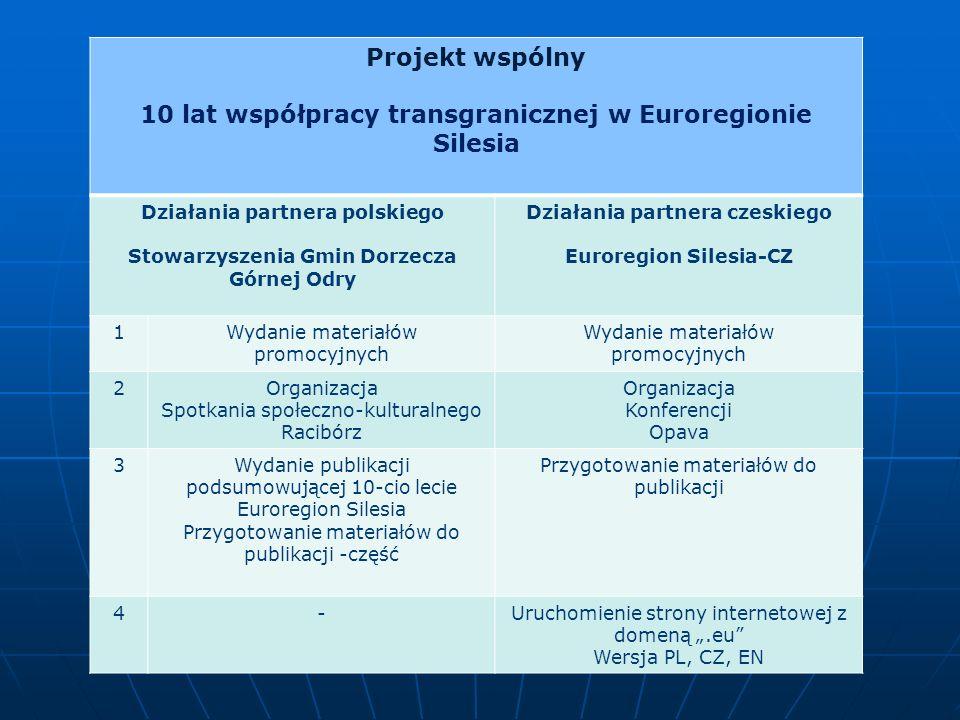 Projekt wspólny 10 lat współpracy transgranicznej w Euroregionie Silesia Działania partnera polskiego Stowarzyszenia Gmin Dorzecza Górnej Odry Działan