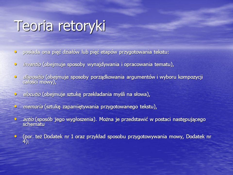 Teoria retoryki posiada ona pięć działów lub pięć etapów przygotowania tekstu: posiada ona pięć działów lub pięć etapów przygotowania tekstu: inventio