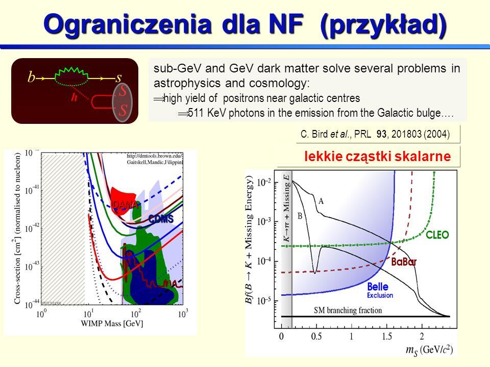 lekkie cząstki skalarne Ograniczenia dla NF (przykład) C.