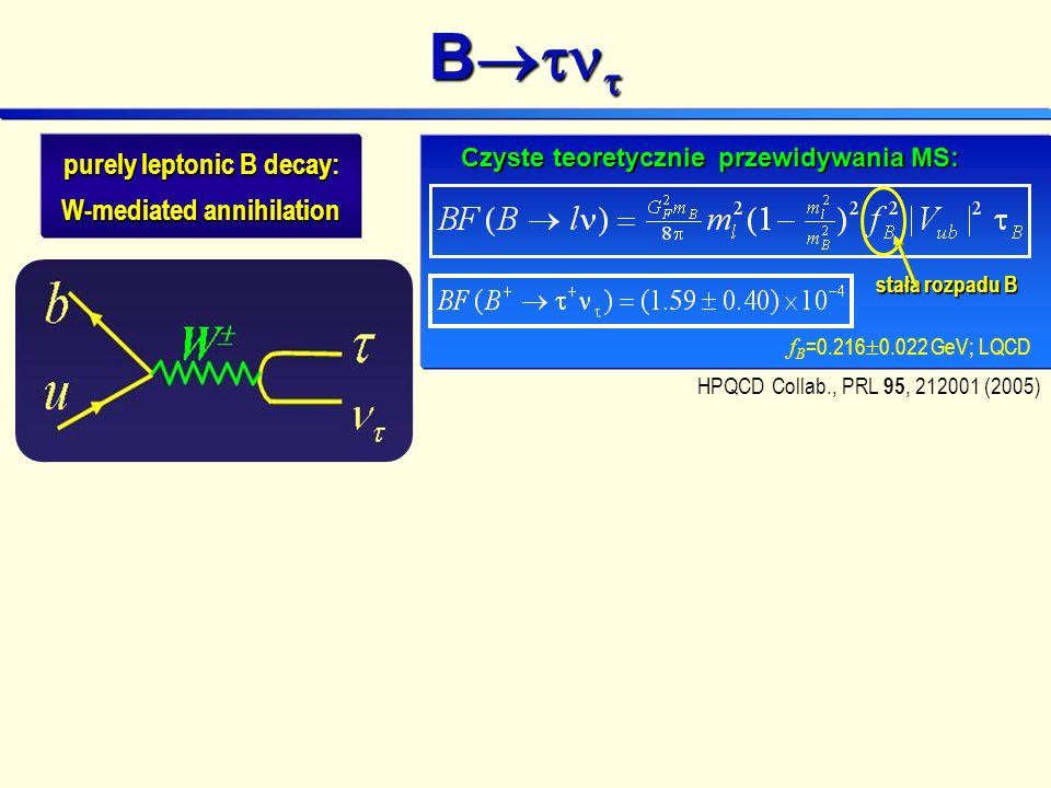 B B purely leptonic B decay: W-mediated annihilation Czyste teoretycznie przewidywania MS: Czyste teoretycznie przewidywania MS: stała rozpadu B f B =0.216 0.022 GeV; LQCD HPQCD Collab., PRL 95, 212001 (2005) sensitive to charged Higgs sensitive to charged Higgs amplituda rozpadu m b m tan 2 amplituda rozpadu m b m tan 2 m b tan +m c cot m b tan +m c cot m tan m tan occur in many extensions of the SM
