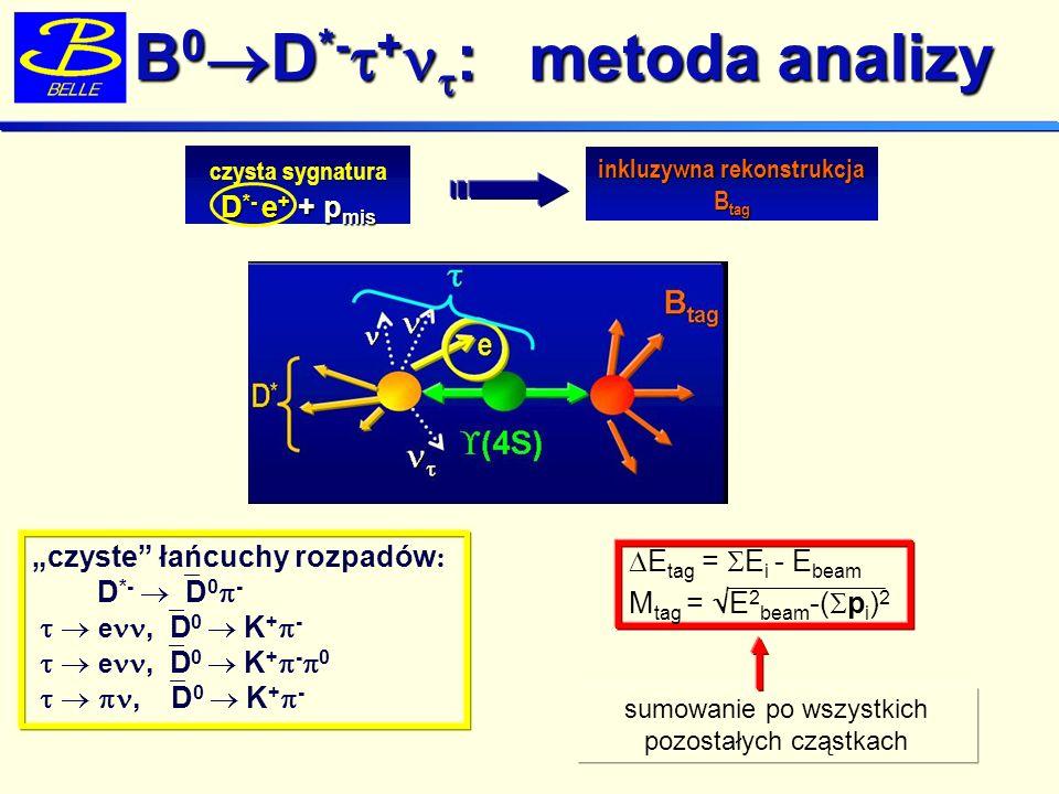 B 0 D *- + : metoda analizy czyste łańcuchy rozpadów : D *- D 0 - e, D 0 K + - e, D 0 K + - 0, D 0 K + - inkluzywna rekonstrukcja B tag czysta sygnatura D *- e + + p mis E tag = E i - E beam M tag = E 2 beam -( p i ) 2 sumowanie po wszystkich pozostałych cząstkach