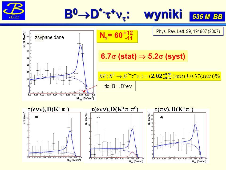 (e D(K ) ( D(K ) (e D(K ) B 0 D *- + : wyniki B 0 D *- + : wyniki 535 M BB Phys.