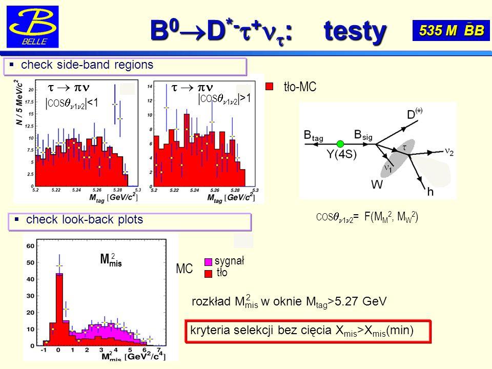 B 0 D *- + : testy B 0 D *- + : testy 535 M BB tło-MC | COS 1 2 |<1 COS 1 2 = F(M M 2, M W 2 ) check look-back plots tło sygnał 2 check side-band regions | COS 1 2 |>1 M mis 2 MC kryteria selekcji bez cięcia X mis >X mis (min) rozkład M mis w oknie M tag >5.27 GeV 2