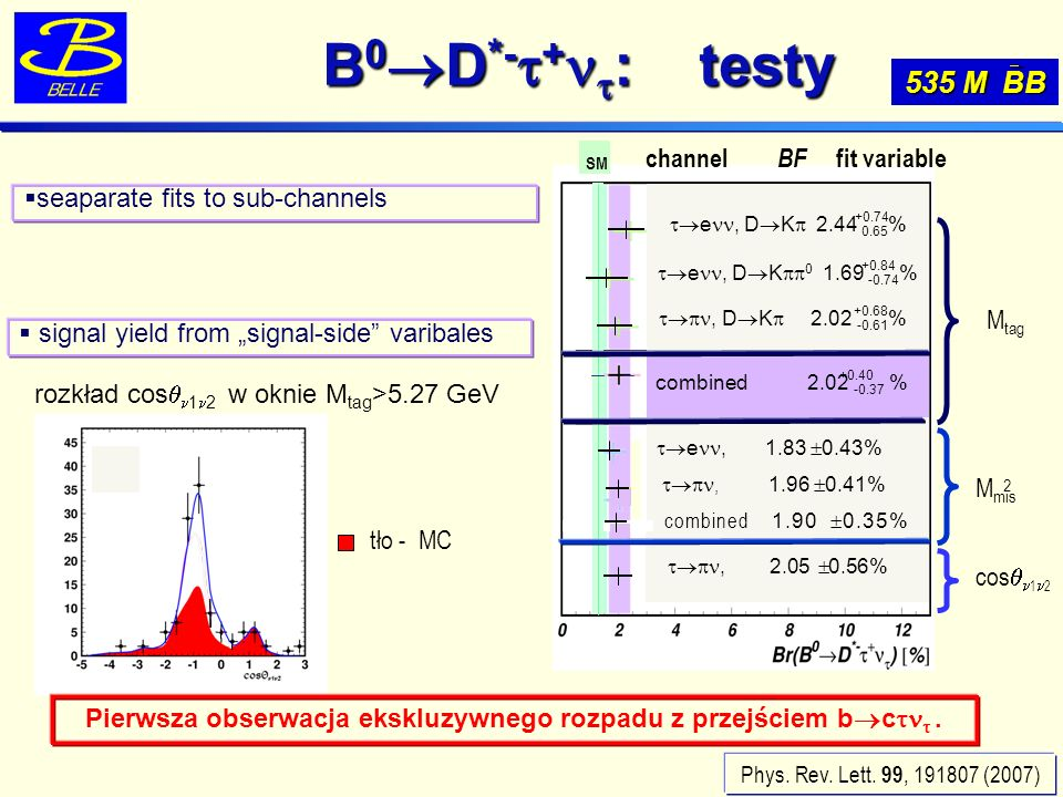 B 0 D *- + : testy B 0 D *- + : testy 535 M BB seaparate fits to sub-channels Phys.