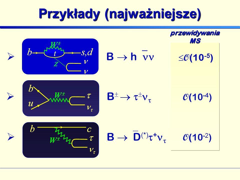 B Przykłady (najważniejsze) B h B D (*) + O (10 - 5 ) O (10 -4 ) O (10 - 2 ) przewidywania MS
