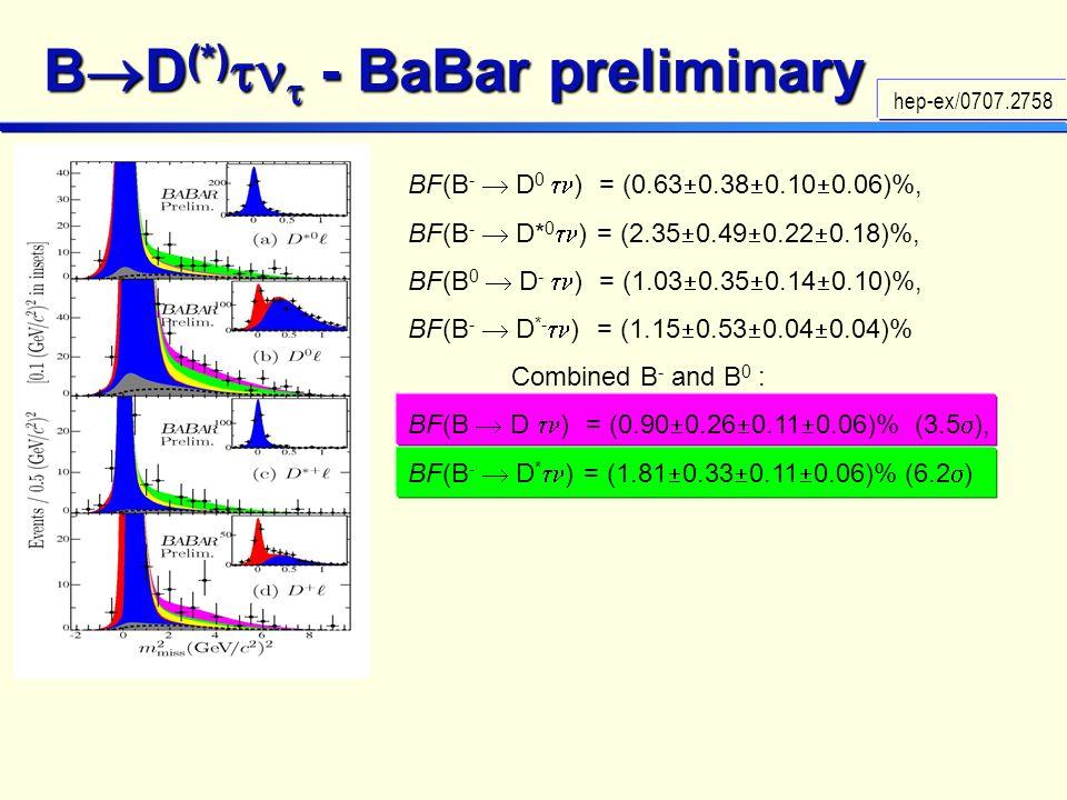 BF(B - D 0 ) = (0.63 0.38 0.10 0.06)%, BF(B - D* 0 ) = (2.35 0.49 0.22 0.18)%, BF(B 0 D - ) = (1.03 0.35 0.14 0.10)%, BF(B - D *- ) = (1.15 0.53 0.04 0.04)% Combined B - and B 0 : BF(B D ) = (0.90 0.26 0.11 0.06)% (3.5 ), BF(B - D * ) = (1.81 0.33 0.11 0.06)% (6.2 ) B D (*) - BaBar preliminary hep-ex/0707.2758