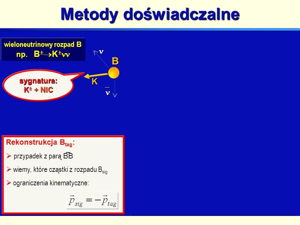 Metody doświadczalne (4S) B tag K Dwie metody rekonstrukcji B tag : Zrekonstruować jedno B (B tag ) i sprawdzić, czy pozostałe cząstki zgodne z poszukiwanym rozpadem B (B sig ).