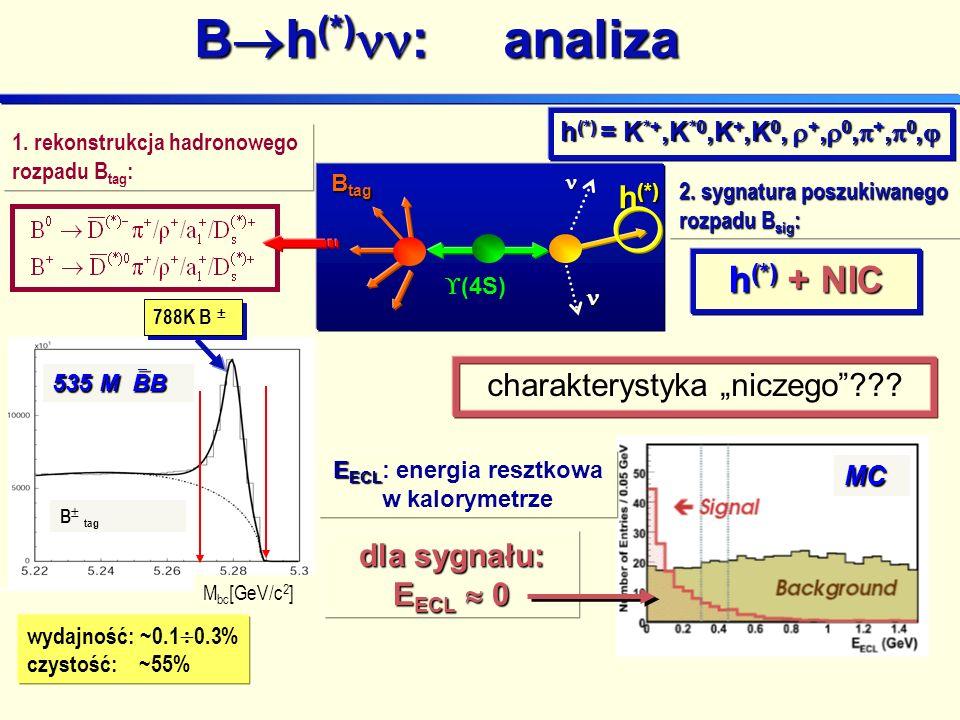 B h (*) : analiza h (*) = K *+,K *0,K +,K 0, +, 0, +, 0, h (*) = K *+,K *0,K +,K 0, +, 0, +, 0, (4S) B tag h (*) B tag 788K B h (*) + NIC 1.