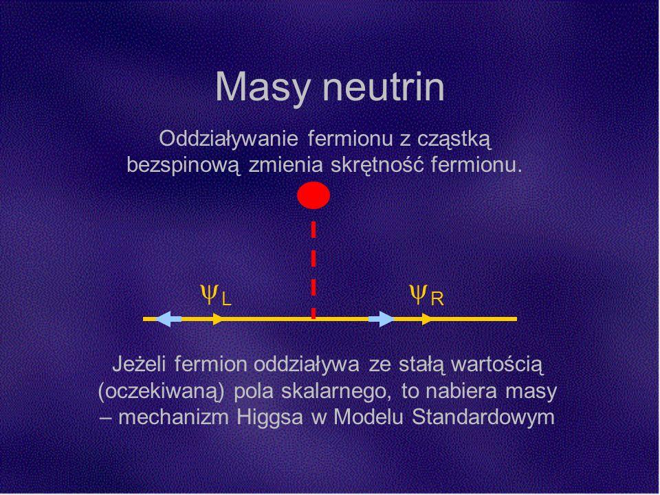Masy neutrin Oddziaływanie fermionu z cząstką bezspinową zmienia skrętność fermionu.