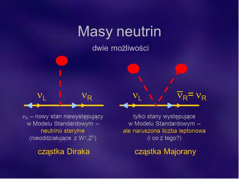 Masy neutrin dwie możliwości L R R = R L R – nowy stan niewystępujący w Modelu Standardowym – neutrino sterylne (nieoddziałujące z W,Z 0 ) cząstka Diraka tylko stany występujące w Modelu Standardowym – ale naruszona liczba leptonowa (i co z tego ) cząstka Majorany