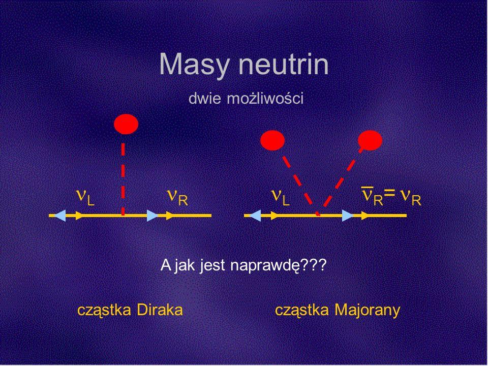 Masy neutrin dwie możliwości L R L R = R cząstka Dirakacząstka Majorany A jak jest naprawdę