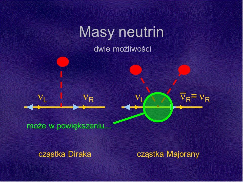 Masy neutrin dwie możliwości L R L R = R cząstka Dirakacząstka Majorany może w powiększeniu...