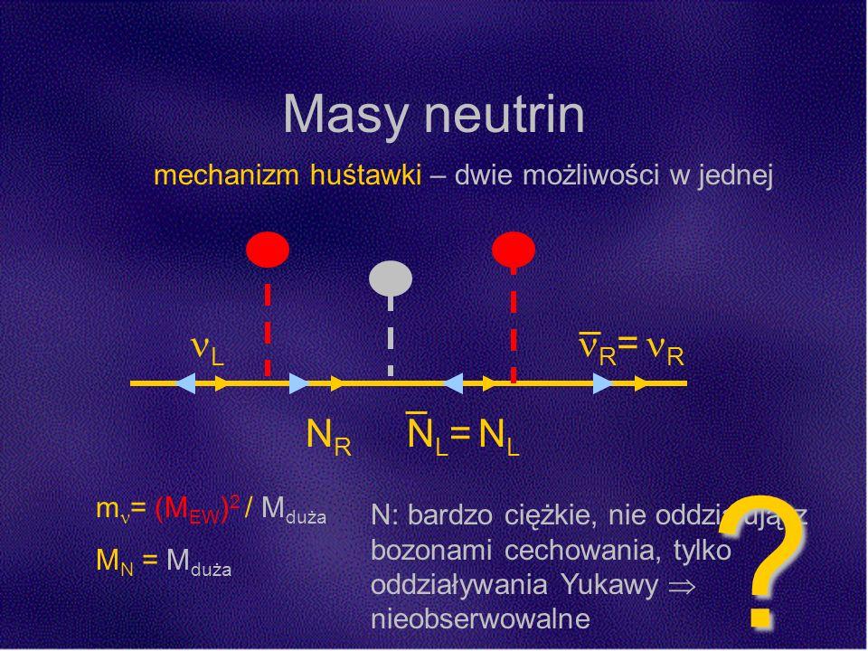 Masy neutrin mechanizm huśtawki – dwie możliwości w jednej L R = R NRNR NL= NLNL= NL m = (M EW ) 2 / M duża M N = M duża N: bardzo ciężkie, nie oddziałują z bozonami cechowania, tylko oddziaływania Yukawy nieobserwowalne