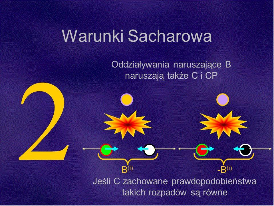 Warunki Sacharowa 3 Oddziaływania naruszające B nie są w równowadze termodynamicznej B B W równowadze termodynamicznej prawdo- podobieństwa takich rozpadów są równe