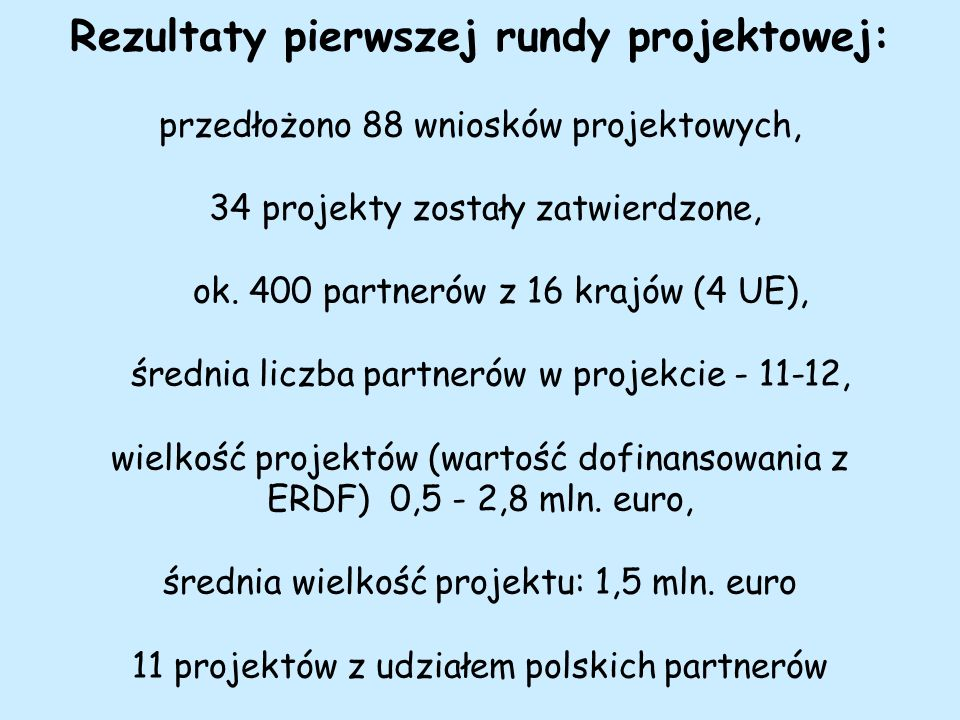Rezultaty pierwszej rundy projektowej: przedłożono 88 wniosków projektowych, 34 projekty zostały zatwierdzone, ok.