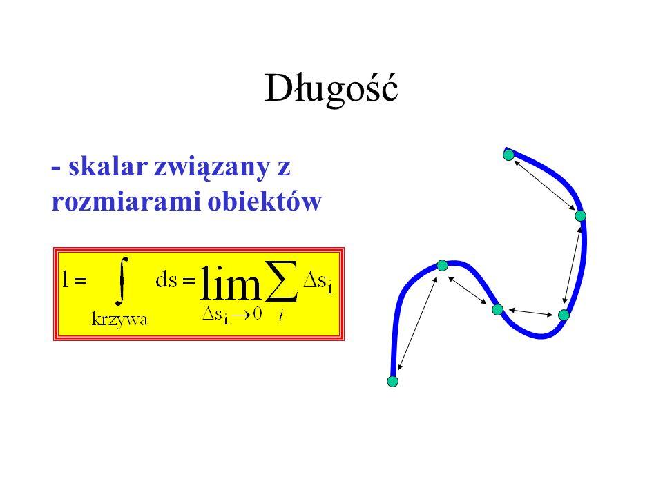 Długość - skalar związany z rozmiarami obiektów
