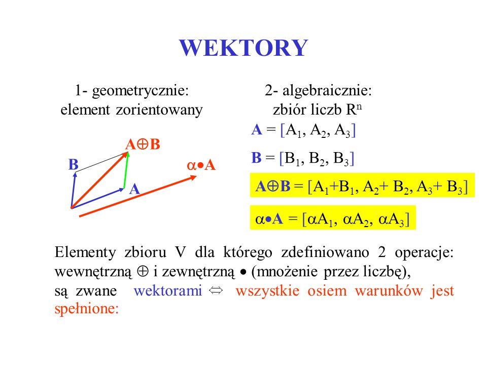 A A B WEKTORY Elementy zbioru V dla którego zdefiniowano 2 operacje: wewnętrzną i zewnętrzną (mnożenie przez liczbę), 1- geometrycznie: element zorien