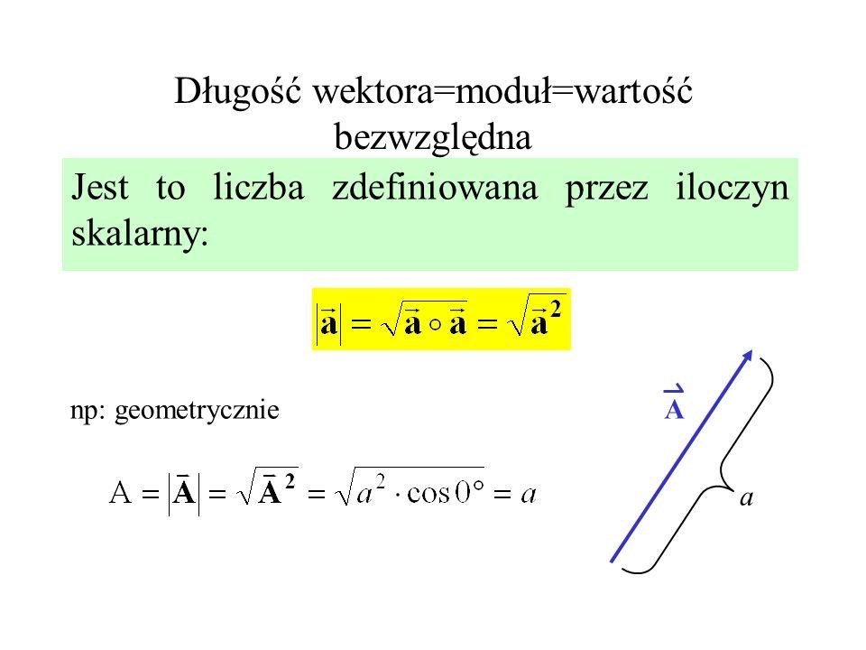 Długość wektora=moduł=wartość bezwzględna Jest to liczba zdefiniowana przez iloczyn skalarny: np: geometrycznieA a