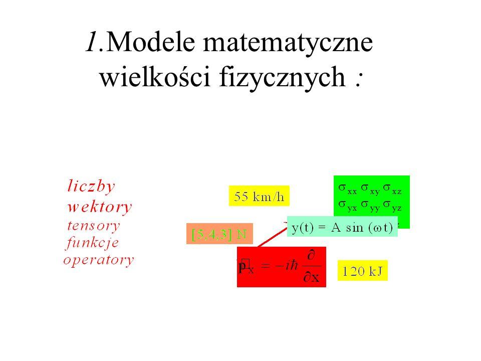 1.Modele matematyczne wielkości fizycznych :