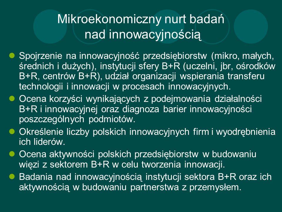 Mikroekonomiczny nurt badań nad innowacyjnością Spojrzenie na innowacyjność przedsiębiorstw (mikro, małych, średnich i dużych), instytucji sfery B+R (