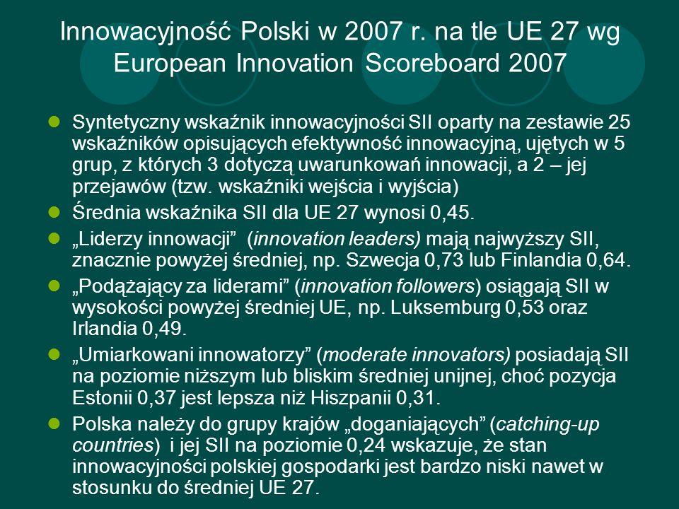 Innowacyjność Polski w 2007 r. na tle UE 27 wg European Innovation Scoreboard 2007 Syntetyczny wskaźnik innowacyjności SII oparty na zestawie 25 wskaź