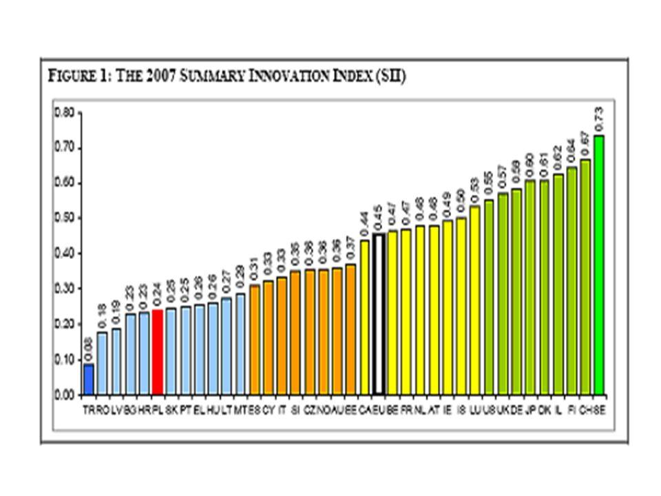 Reprezentanci spojrzenia mikroekonomicznego Zespół INE PAN (pod kier.