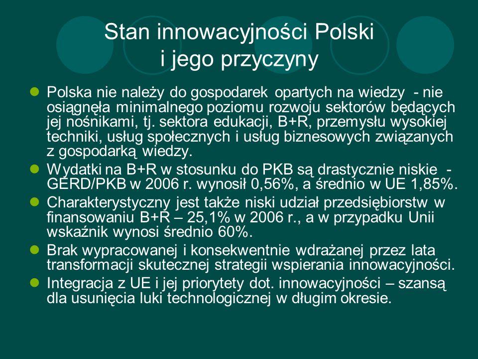 Stan innowacyjności Polski i jego przyczyny Polska nie należy do gospodarek opartych na wiedzy - nie osiągnęła minimalnego poziomu rozwoju sektorów bę