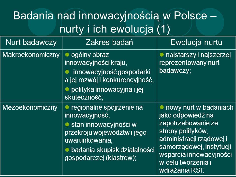 Badania nad innowacyjnością w Polsce – nurty i ich ewolucja (2) Nurt badawczy Zakres badańEwolucja nurtu Strukturalny studia sektorowe nad stanem innowacji w poszczególnych sektorach (np.