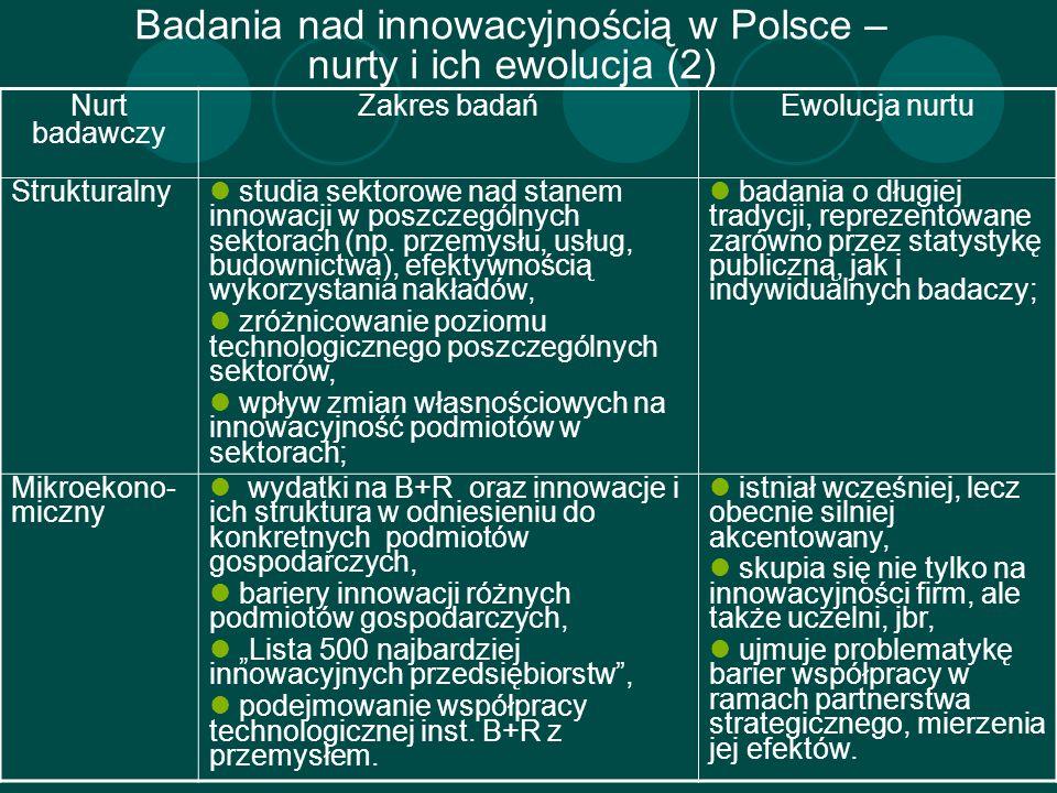 Badania nad innowacyjnością w Polsce – nurty i ich ewolucja (2) Nurt badawczy Zakres badańEwolucja nurtu Strukturalny studia sektorowe nad stanem inno