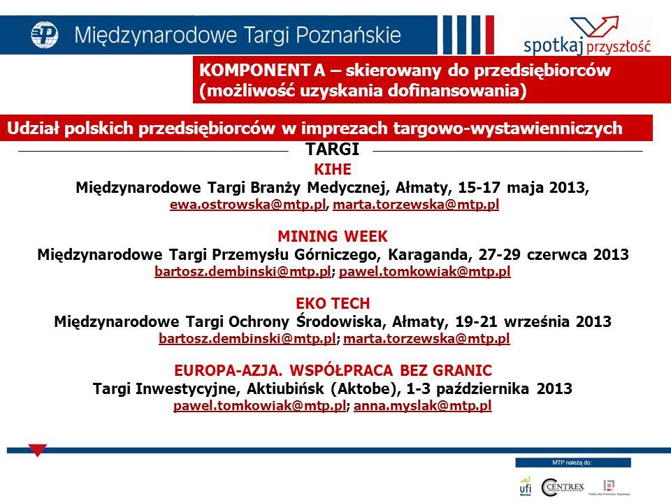 KOMPONENT A – skierowany do przedsiębiorców (możliwość uzyskania dofinansowania) Udział polskich przedsiębiorców w imprezach targowo-wystawienniczych TARGI KAZAGRO Międzynarodowe Targi Rolnicze, Astana, 30 października - 1 listopada 2013 ewa.ostrowska@mtp.plewa.ostrowska@mtp.pl, marta.torzewska@mtp.plmarta.torzewska@mtp.pl BEAUTY WORLD Międzynarodowe Targi Przemysłu Kosmetycznego, Astana, 5-8 listopada 2013 pawel.tomkowiak@mtp.plpawel.tomkowiak@mtp.pl; ewa.ostrowska@mtp.plewa.ostrowska@mtp.pl WORLD FOOD Międzynarodowe Targi Przemysłu Spożywczego, Ałmaty, 5-8 listopada 2013 dagmara.cyran@mtp.pldagmara.cyran@mtp.pl; anna.myslak@mtp.planna.myslak@mtp.pl