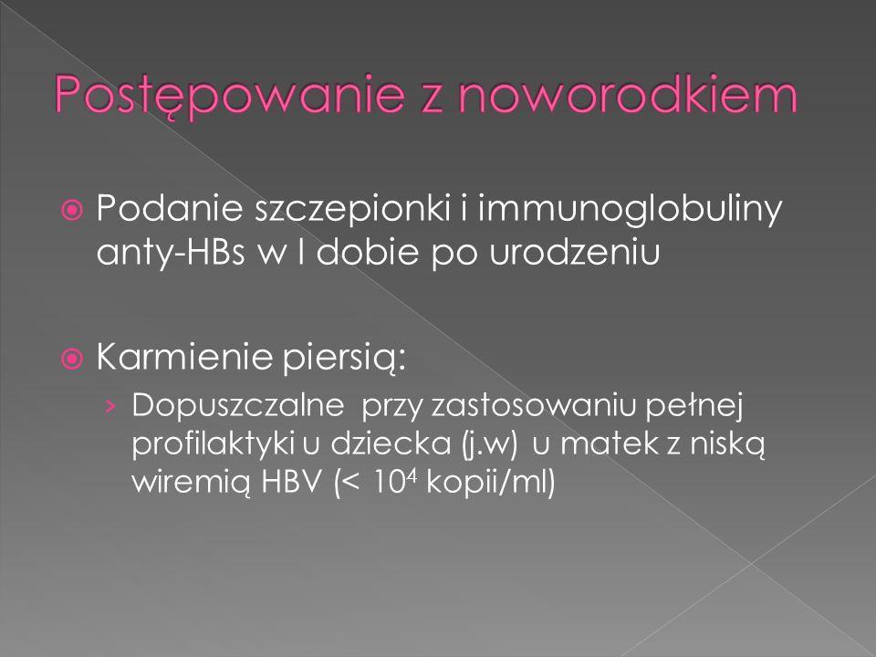 Podanie szczepionki i immunoglobuliny anty-HBs w I dobie po urodzeniu Karmienie piersią: Dopuszczalne przy zastosowaniu pełnej profilaktyki u dziecka