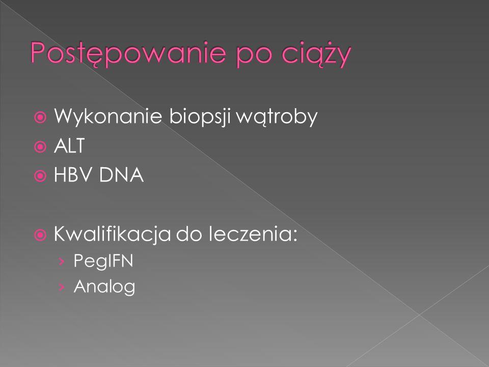 Wykonanie biopsji wątroby ALT HBV DNA Kwalifikacja do leczenia: PegIFN Analog