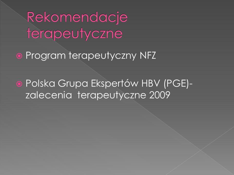 Monoterapia: Tenofowir Lub Peg- IFN