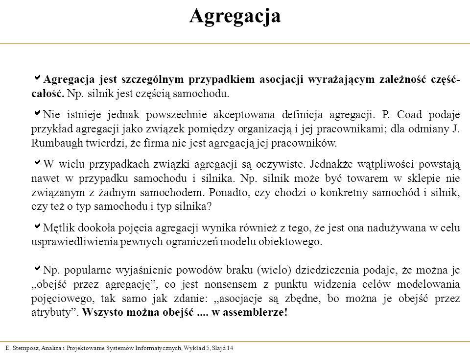 E. Stemposz, Analiza i Projektowanie Systemów Informatycznych, Wykład 5, Slajd 14 Agregacja jest szczególnym przypadkiem asocjacji wyrażającym zależno