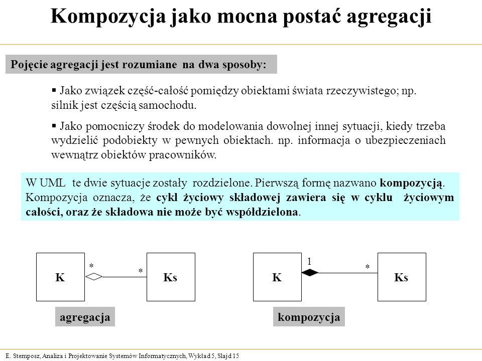 E. Stemposz, Analiza i Projektowanie Systemów Informatycznych, Wykład 5, Slajd 15 Pojęcie agregacji jest rozumiane na dwa sposoby: W UML te dwie sytua