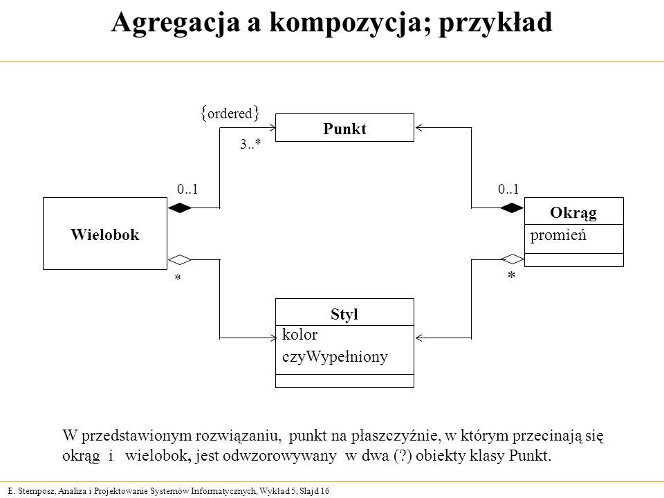 E. Stemposz, Analiza i Projektowanie Systemów Informatycznych, Wykład 5, Slajd 16 Wielobok Punkt Styl kolor czyWypełniony Okrąg promień { ordered } 3.